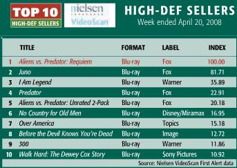 top-selling-bluray-april-20.jpg