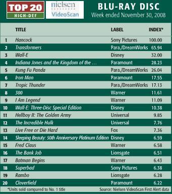 top20-nov30.jpg