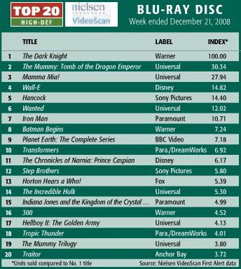 top20-dec21.jpg