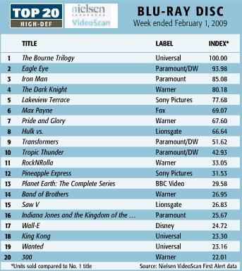 top20-feb1-09.jpg