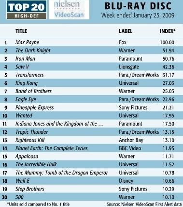 top20-jan25-09.jpg