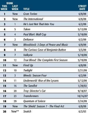 top20-june14.jpg